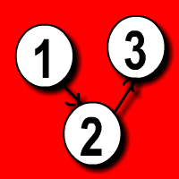 Connect Numbers
